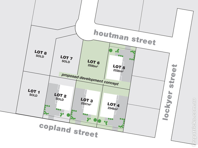 . Copland - Houtman Streets, Wagga Wagga NSW 2650