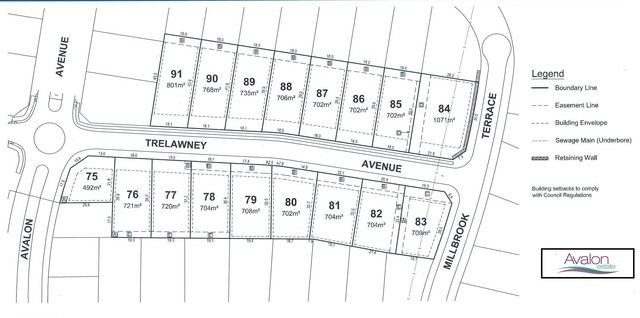 Avalon Estate Stage 4a Lots 75-91 Trelawney Avenue, Wollongbar NSW 2477