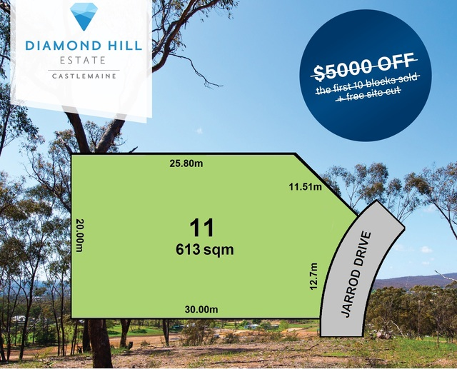 Lot 11 Jarrod Drive, Mckenzie Hill VIC 3451