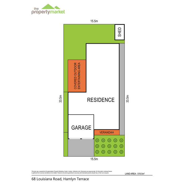 Property Market Tuggerah