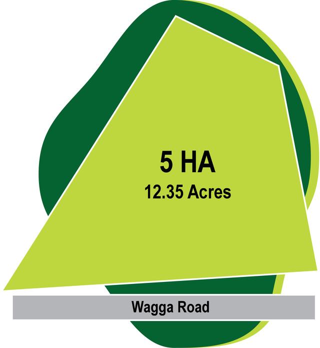 423 Wagga Road, Lavington NSW 2641