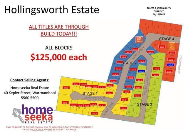 Hollingsworth Estate, Warrnambool VIC 3280