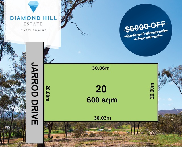 Lot 20 Jarrod Drive, Mckenzie Hill VIC 3451