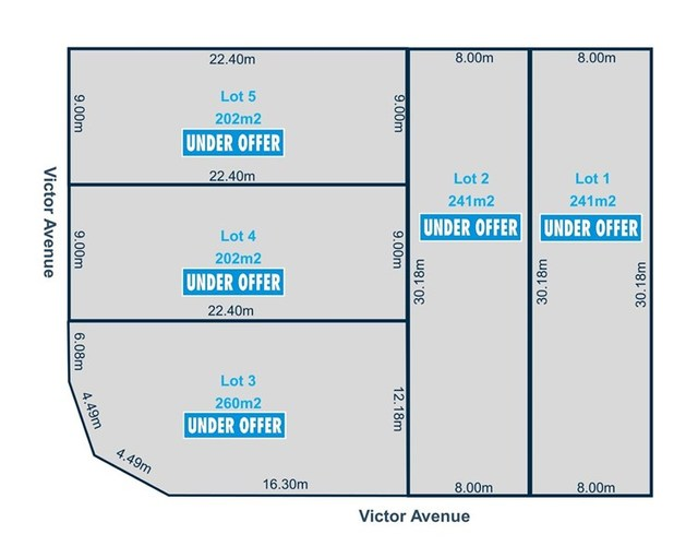 Lots 1-5 Victor Avenue, SA 5011