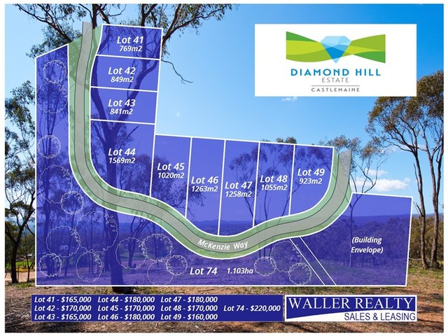 McKenzie Way, Mckenzie Hill VIC 3451