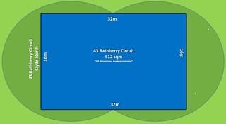 43 Rathberry Circuit